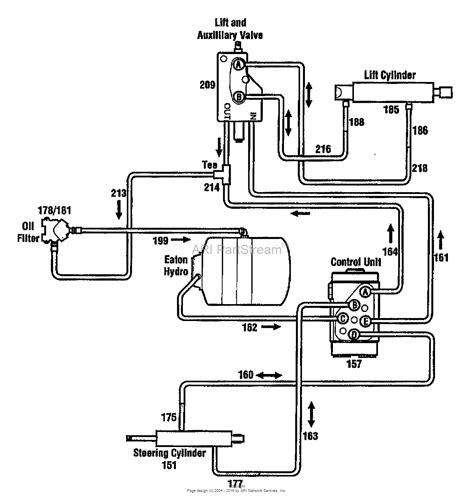 diagram of hydraulic troy bilt 13101 16hp gtx hydro garden tractor s n