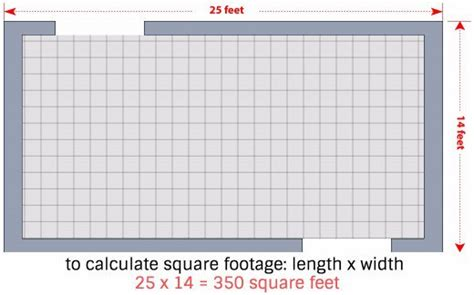 how do you calculate square footage of a house how to figure out square footage for floor tile thefloors co