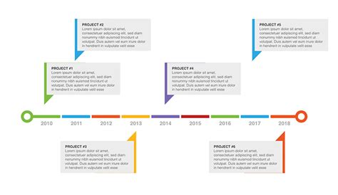 keynote timeline template best resumes