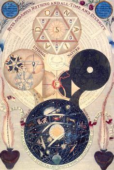 libro alchemy mysticism hermetic 97 1000 images about alchemy and craft of magick on alchemy magick and symbols