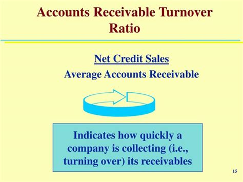 Credit Sales Turnover Formula Ppt Chapter 13 Powerpoint Presentation Id 6449285
