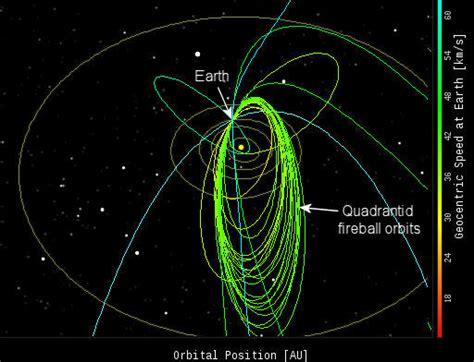 3d solar system diagram solar system orbits 3d pics about space