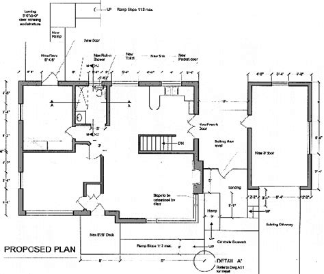 home plan project design resources center for inclusive design and environmental access