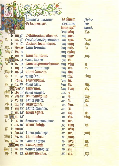 Calendrier W Series Calendar January Limbourg Brothers Wikiart Org