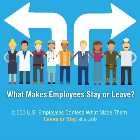 How To Convince Employers You Ll Stay With An Mba by Employee Retention What Makes Employees Stay Or Leave