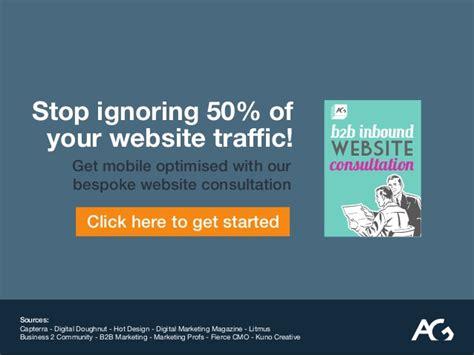 mobile b2b mobile b2b marketing strategy
