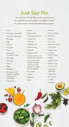 Bliss Detox Diet by Cafe Smoothies Bliss Lifetime Fitness The