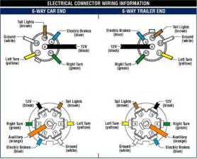 trailer electrical wiring troubleshooting electrical free printable wiring diagrams
