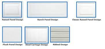 Overhead Door Replacement Panels Garage Door Panel Repair Total Garage Door Panels