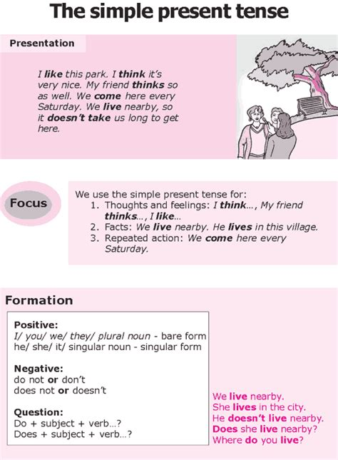 lesson 2 2 5 tenses and 5 forms of the verb purland training good grammar 187 grade 8 grammar lesson 1 the simple present