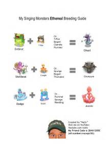 My Singing Monsters Breeding Guide » Home Design 2017