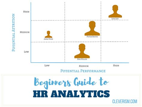 a beginners guide to resources beginners guide to hr analytics