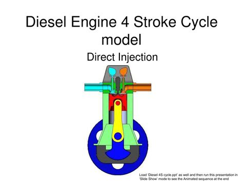 animated 4 stroke engine cycle ppt diesel engine 4 stroke cycle model powerpoint