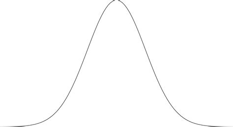 bell curve template curve template 28 images s curve for powerpoint