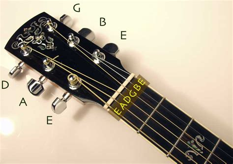 Tuner Gitar guitar tuner tune your guitar the apr