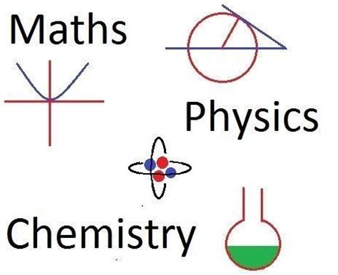 physics and chemistry secondary 8448608844 private tutor maths science english gcse alevel maths and further maths physics chemistry