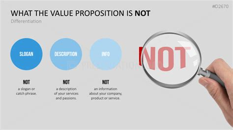 powerpoint templates value proposition choice image