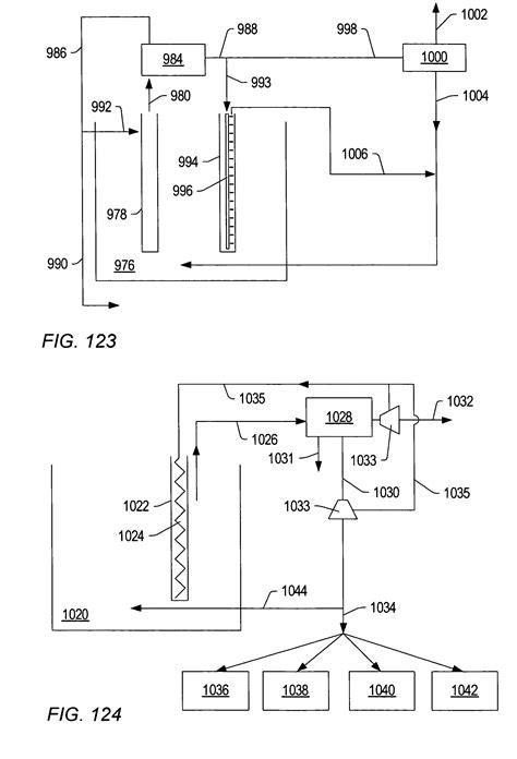 pattern formation image processing patent us7225866 in situ thermal processing of an oil