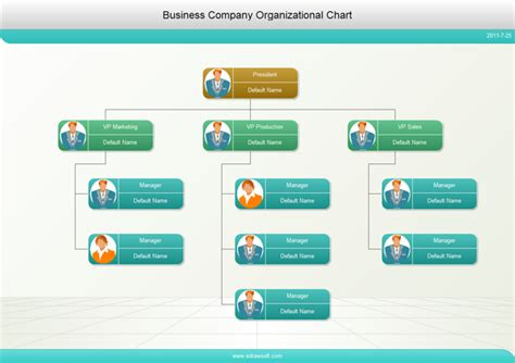 Kitchen Manager Bonus Structure Top 12 Benefits To Use Organizational Chart