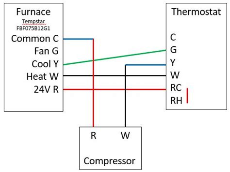 white rodgers thermostat wiring diagram 1f80 261 wiring