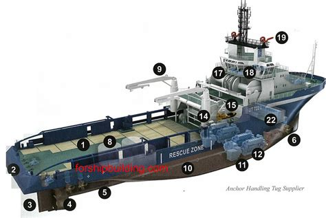 boat walk definition support vessels shipbuilding picture dictionary