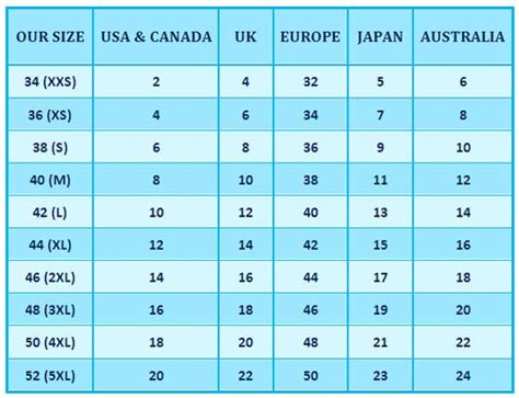 international clothing sizes conversion chart for