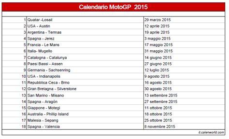 Calendario Motogp 2015 Motogp 2015 Calendari