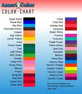 americolor color chart americolor chart for food coloring dyes color