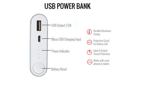 Power Bank Log On heated hoodie powered by usb power bank indiegogo