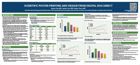 scientific poster templates scientific poster template digital direct