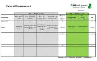 Food Defense Risk Assessment Template by Vulnerability Assessment Template Qs Development