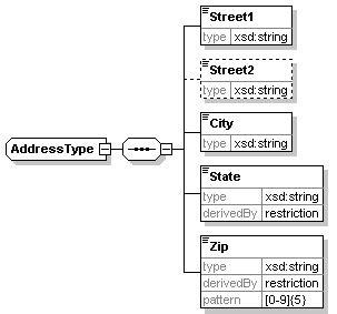 xsd pattern types editing xml schemas in xmlspy the official xmlspy handbook