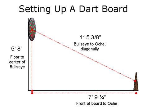 What Is The Height Of Dart Board From Floor by Setting Up A Dart Board