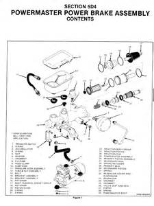 Powermaster Brake System Parts Buick Powermaster Grand National Turbo T Type Regal Parts