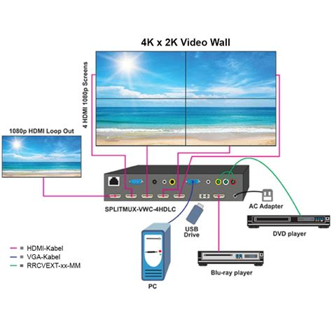 format video hd multi format hd video wall controller f 252 r 2x2 videow 228 nde