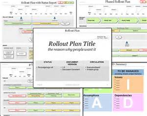 powerpoint rollout plan template for your project roll out