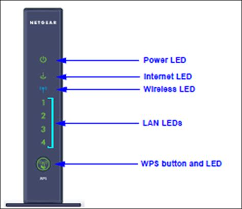 wifi light blinking on xfinity router netgear n300 wireless router overview comcast business