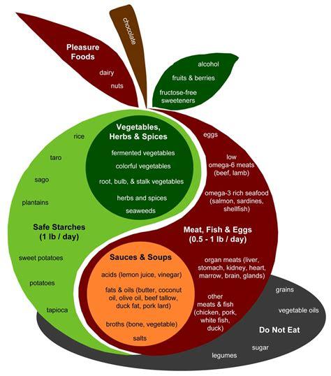 alimentazione zen health diet la dieta della salute perfetta