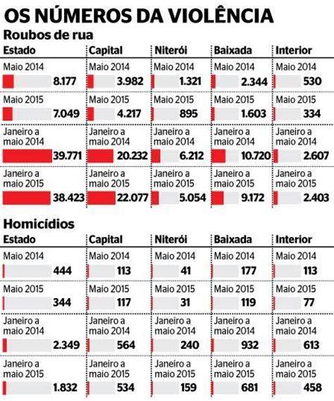 tabela de aumento pm ms 2016 tabela de aumento pm ms 2016 tabela de salario pm 2016
