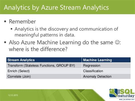 pattern or meaningful unit of information azure stream analytics