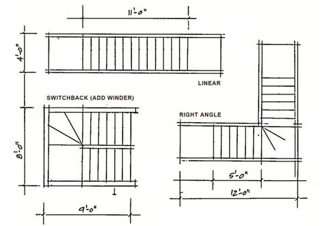 How To Draw Stairs In A Floor Plan stairs in floor plan design stairs pinned by www modlar