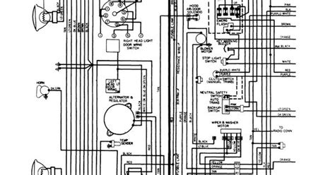 chevrolet truck wiring diagram for 1973 get free image