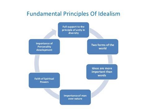 fundamental laws of the world for ensuring eternal books communication and culture hegel idealism market liberalism