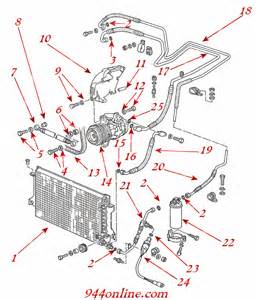 porsche 944 fuel system diagram porsche wiring diagram