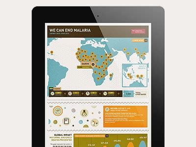 ipad layout design guidelines 147 best ipad design and more images on pinterest page