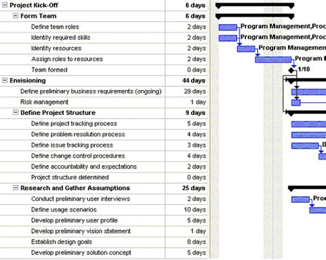 how to develop a project plan template 28 images sle