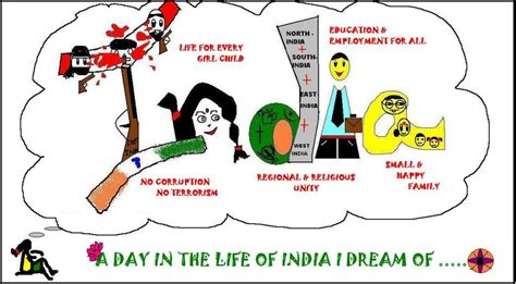 India Of My Dreams Essay In Language by Essay On India Of My New Speech Essay Topic