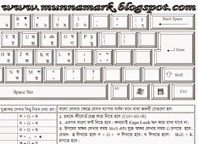 bangla keyboard tutorial pdf redirecting