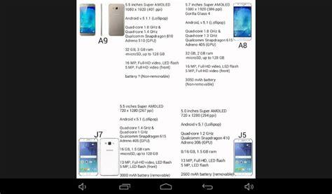 Harga Samsung A8 Pro harga jual samsung a9 vs a8 samsung galaxy a9 pro specs