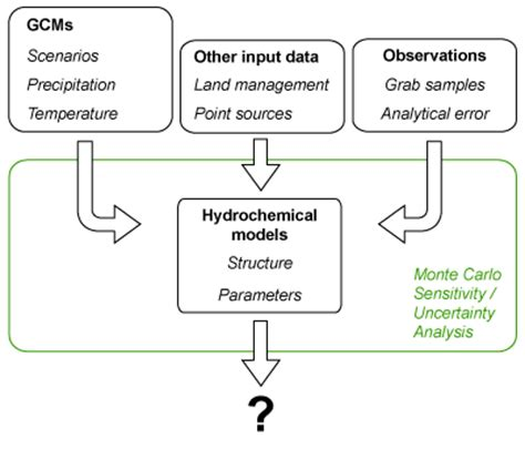 risk based thinking managing the uncertainty of human error in operations books modelling and managing the future refresh
